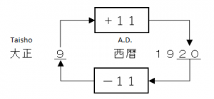 Convert between A.D. and Taisho